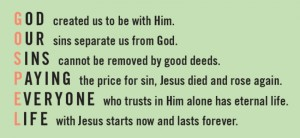 gospel acronym